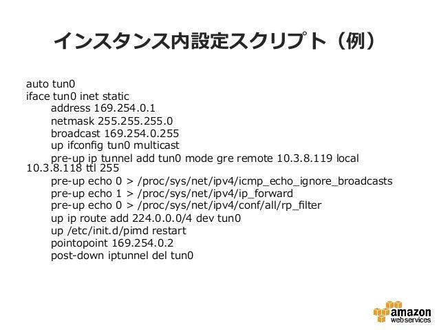 TAP:simulates a link layer device ! network tap から TAPと命名 ! イーサネットデバイスをシミュレート • デバイスで使えるプロトコルに制限なし ! 様々な利利⽤用実績 ...
