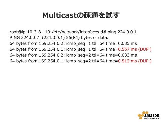 TAPでMulticastの⼿手順 w/ OpenVPN !  VPCを作る !  サーバインスタンス起動 • ブリッジを作成 • OpenVPNサーバをTAPモードで動作 • ip route add 224.0.0.0/...