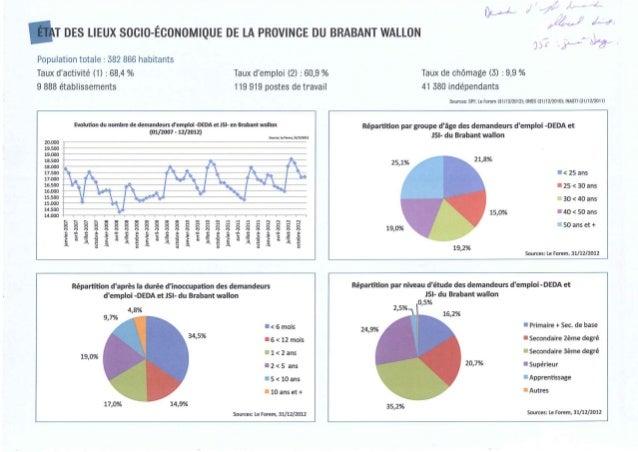 Etat des lieux socio-économique du Brabant wallon