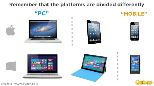 """Remember that the platforms are divided differently                      """"PC""""                     """"MOBILE""""3.18.2013 - WWW...."""