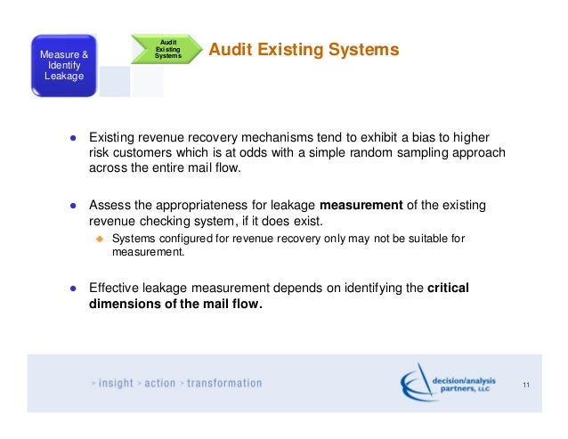 AuditMeasure &                        Existing                        Systems    Audit Existing Systems  Identify Leakage ...