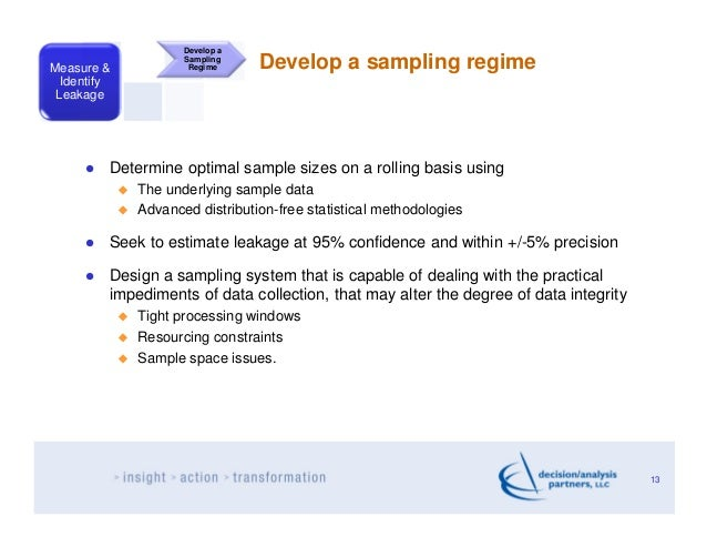 Develop aMeasure &                    Sampling                     Regime     Develop a sampling regime  Identify Leakage ...