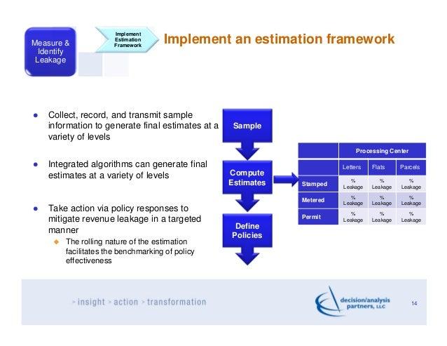 ImplementMeasure &                       Estimation                       Framework                                     Im...