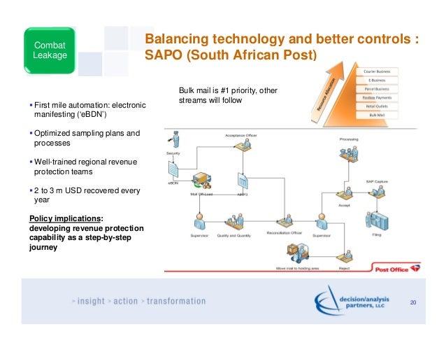 Combat                                 Balancing technology and better controls :Leakage                          SAPO (So...