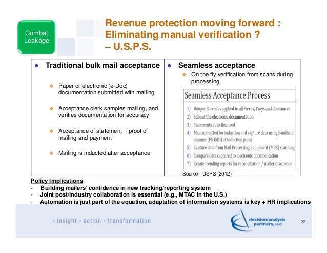 Revenue protection moving forward :CombatLeakage                            Eliminating manual verification ?             ...