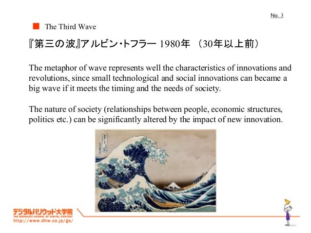 No.3■ The Third Wave『第三の波』アルビン・トフラー 1980年 (30年以上前)The metaphor of wave represents well the characteristics of innovations ...