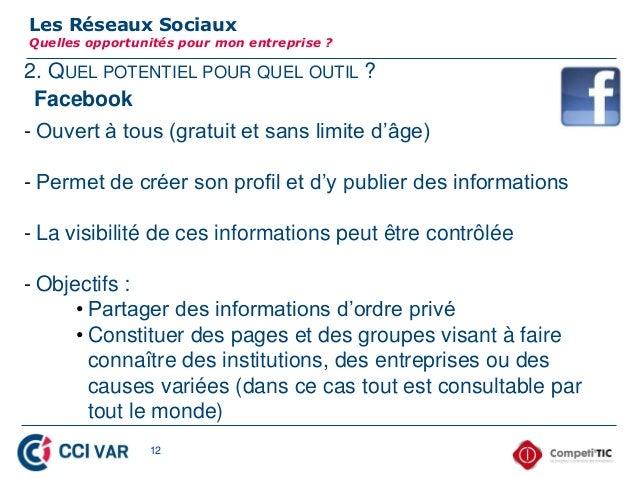 2. QUEL POTENTIEL POUR QUEL OUTIL ?Les Réseaux SociauxQuelles opportunités pour mon entreprise ?Facebook- Ouvert à tous (g...
