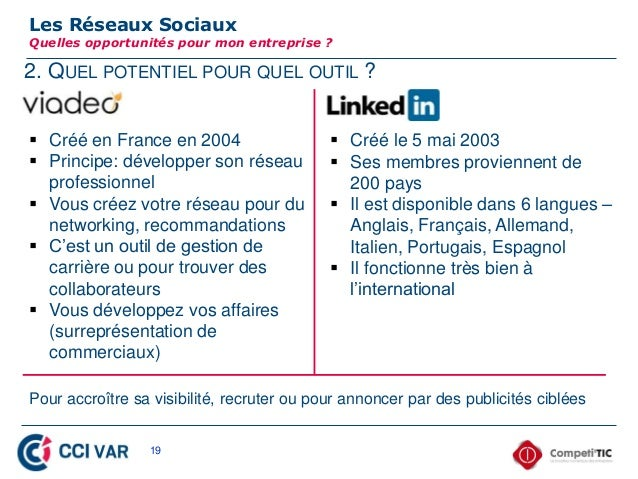 2. QUEL POTENTIEL POUR QUEL OUTIL ?Les Réseaux SociauxQuelles opportunités pour mon entreprise ? Créé en France en 2004 ...