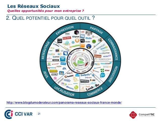 2. QUEL POTENTIEL POUR QUEL OUTIL ?Les Réseaux SociauxQuelles opportunités pour mon entreprise ?http://www.blogdumoderateu...