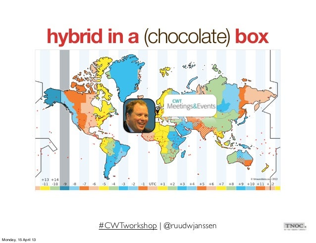 hybrid in a (chocolate) box                            #CWTworkshop | @ruudwjanssenMonday, 15 April 13