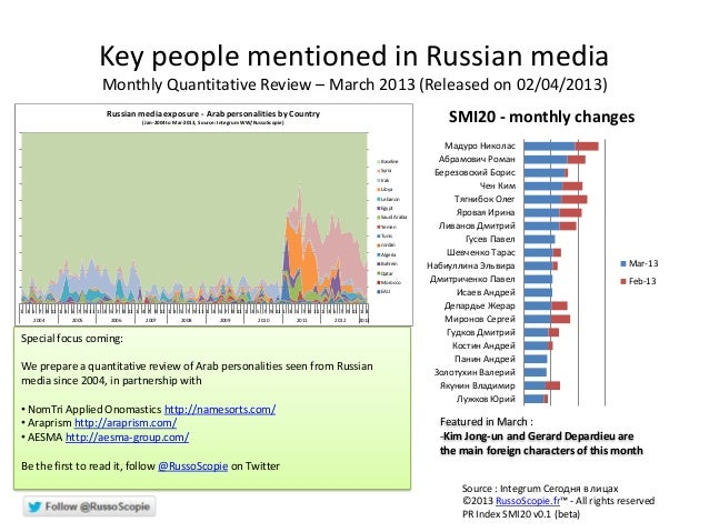Key people mentioned in Russian media                           Monthly Quantitative Review – March 2013 (Released on 02/0...