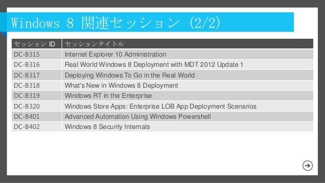 201304 mms2013 feedback-pc-device管理