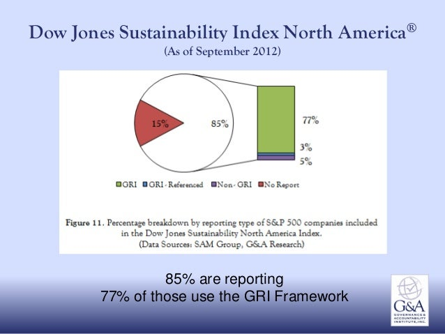 GRI Launch of the US external assurance study with G&A