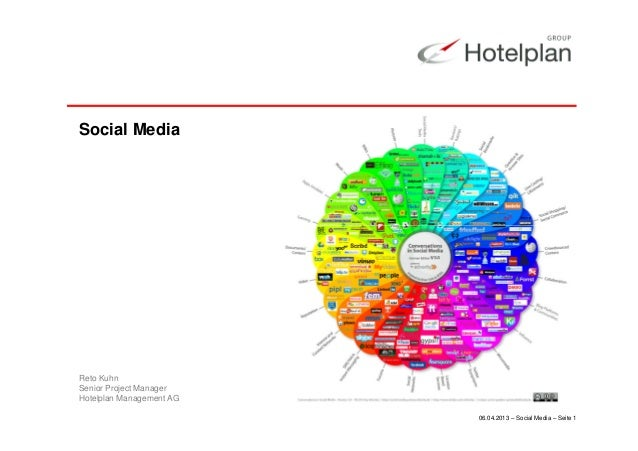 Social Media  Reto Kuhn Senior Project Manager Hotelplan Management AG 06.04.2013 – Social Media – Seite 1