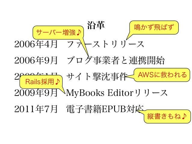 沿革     鳴かず飛ばず   サーバー増強♪7年もやって2006年4月 ファーストリリース2006年9月 ブログ事業者と連携開始るんですっ!2009年1月 サイト撃沈事件     AWSに救われる  Rails採用♪2009年9月 MyBoo...