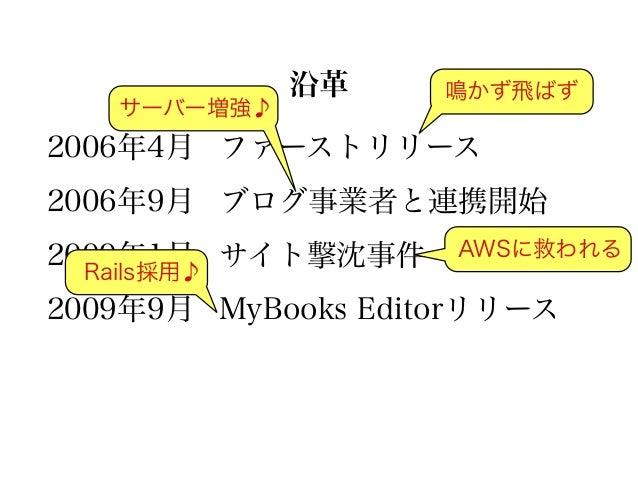 沿革     鳴かず飛ばず   サーバー増強♪2006年4月 ファーストリリース2006年9月 ブログ事業者と連携開始2009年1月 サイト撃沈事件     AWSに救われる  Rails採用♪2009年9月 MyBooks Editorリリー...