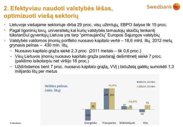 2. Efektyviau naudoti valstybės lėšas,optimizuoti viešą sektorių• Lietuvoje viešajame sektoriuje dirba 29 proc. visų užimt...
