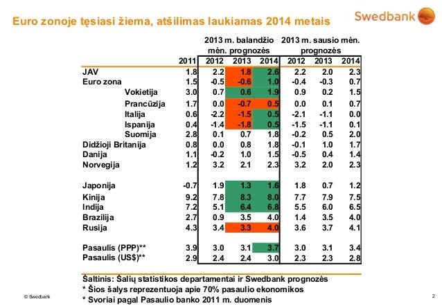 Euro zonoje tęsiasi žiema, atšilimas laukiamas 2014 metais                                                2013 m. balandži...