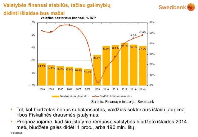 Valstybės finansai stabilūs, tačiau galimybiųdidinti išlaidas bus mažai                        Valdžios sektoriaus finansa...
