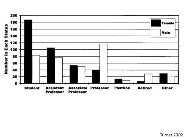 Isbell et al 2012