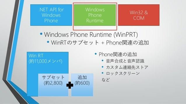 • Windows Phone Runtime (WinPRT)• WinRTのサブセット + Phone関連の追加.NET API forWindowsPhoneWindowsPhoneRuntimeWin32 &COM• Phone関連の追...