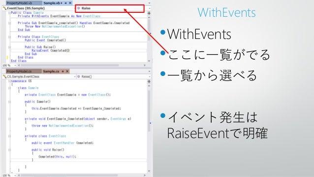 WithEvents•WithEvents•ここに一覧がでる•一覧から選べる•イベント発生はRaiseEventで明確