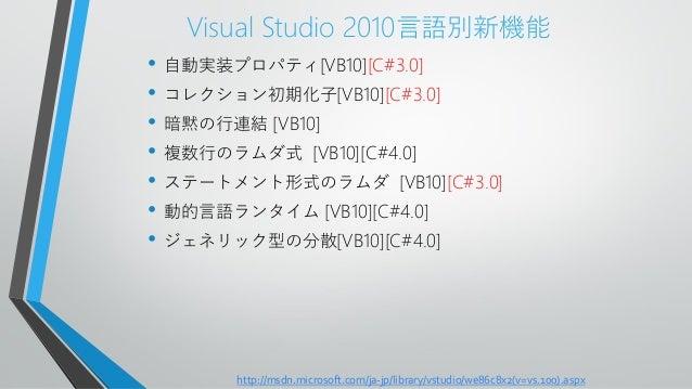 Visual Studio 2010言語別新機能• 自動実装プロパティ[VB10][C#3.0]• コレクション初期化子[VB10][C#3.0]• 暗黙の行連結 [VB10]• 複数行のラムダ式 [VB10][C#4.0]• ステートメント形...