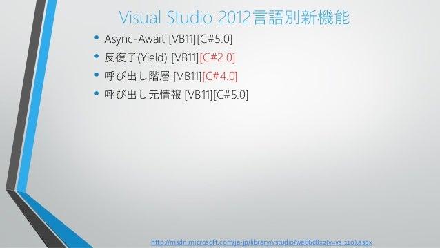 Visual Studio 2012言語別新機能• Async-Await [VB11][C#5.0]• 反復子(Yield) [VB11][C#2.0]• 呼び出し階層 [VB11][C#4.0]• 呼び出し元情報 [VB11][C#5.0]...