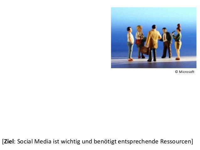 Social Media und der ROI Slide 2