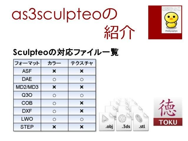 as3sculpteoの紹介Sculpteoの対応ファイル一覧