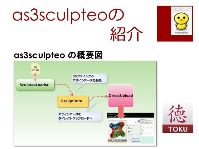 as3sculpteoの紹介as3sculpteo の概要図
