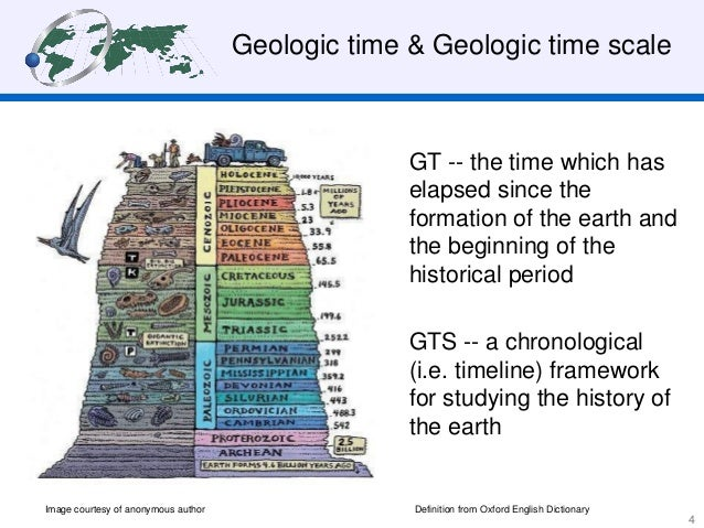 geologic time a brief synopsis of By looking at the layers beneath our feet, geologists have been able to identify and describe crucial episodes in life's history these key events frame.