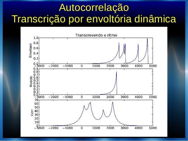 AutocorrelaçãoTranscrição por envoltória dinâmica