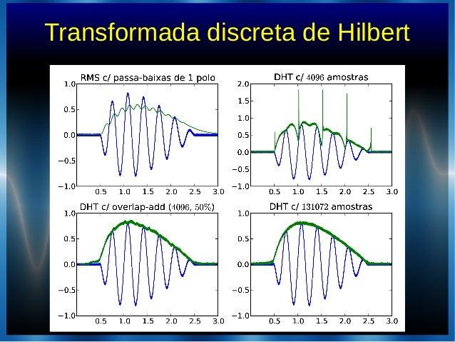 Transformada discreta de Hilbert