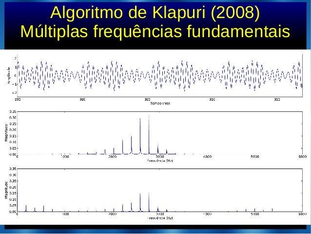 Algoritmo de Klapuri (2008)Múltiplas frequências fundamentais