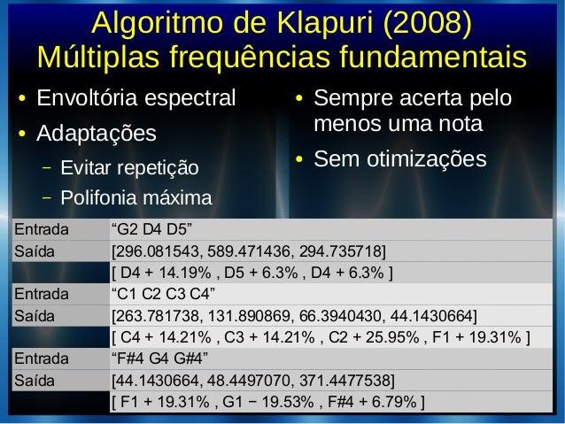 Algoritmo de Klapuri (2008)Múltiplas frequências fundamentais● Envoltória espectral● Adaptações– Evitar repetição– Polifon...