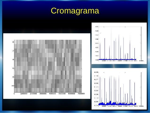 Cromagrama
