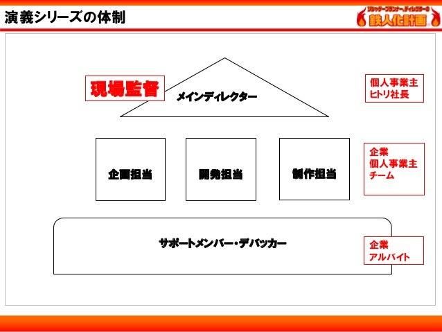 仙台勤務 組み込み制御SW開発【東証一部上場独立系メーカー