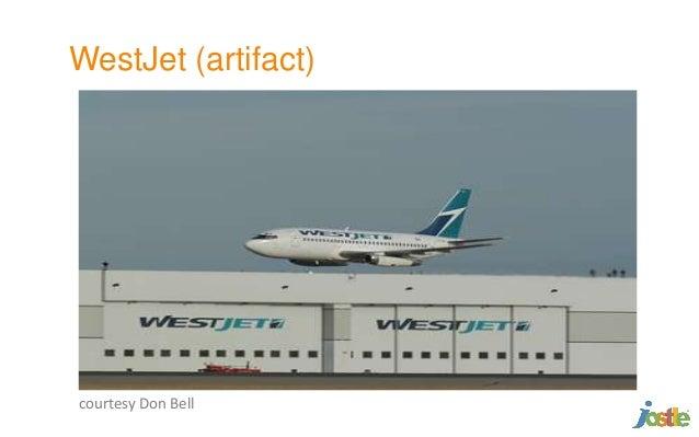 Corporate Culture at WestJet