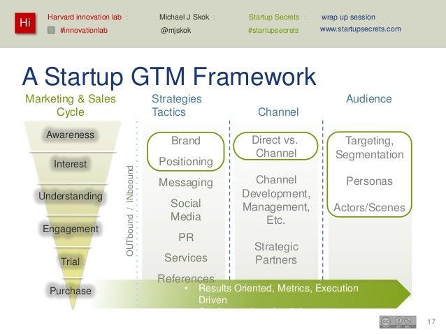 Hi  Harvard innovation lab :  Startup Secrets :  wrap up session  @mjskok  #innovationlab  Michael J Skok :  #startupsecre...