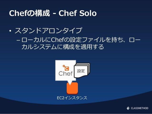 Chefの構成 - Chef Solo• スタンドアロンタイプ– ローカルにChefの設定ファイルを持ち、ローカルシステムに構成を適用する設定EC2インスタンス