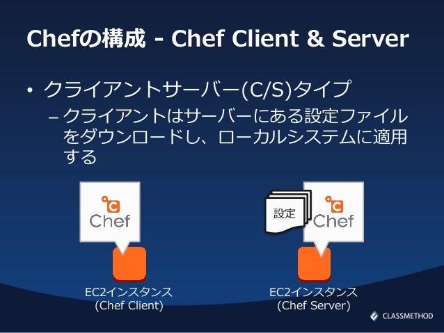 Chefの構成 - Chef Client & Server• クライアントサーバー(C/S)タイプ– クライアントはサーバーにある設定ファイルをダウンロードし、ローカルシステムに適用する設定EC2インスタンス(Chef Server)EC2イ...
