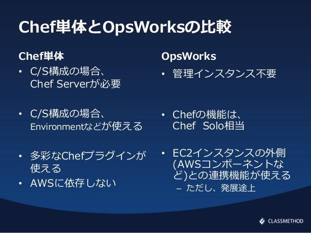 Chef単体とOpsWorksの比較Chef単体• C/S構成の場合、Chef Serverが必要• C/S構成の場合、Environmentなどが使える• 多彩なChefプラグインが使える• AWSに依存しないOpsWorks• 管理インスタ...