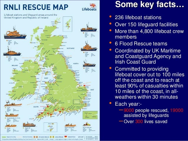 Concept To Production Quot The Challenges Of Pm In The Rnli Quot