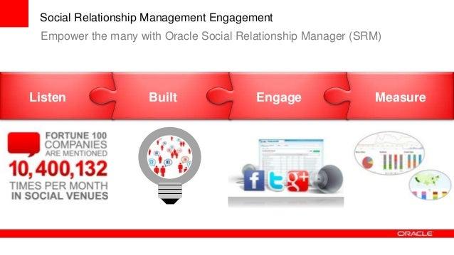 oracle social relationship management roadmap