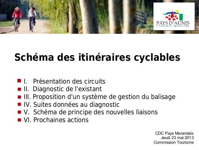 Schéma des itinéraires cyclablesCDC Pays MarandaisJeudi 23 mai 2013Commission TourismeI. Présentation des circuitsII. Diag...