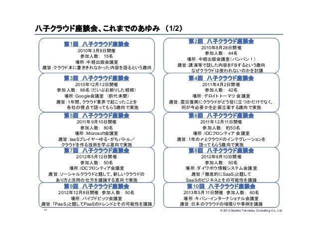 © 2013 Deloitte Tohmatsu Consulting Co., Ltd.八子クラウド座談会、これまでのあゆみ (1/2)11第1回 八子クラウド座談会2010年3月8日開催参加人数: 15名場所:中経出版会議室趣旨:クラウド本...