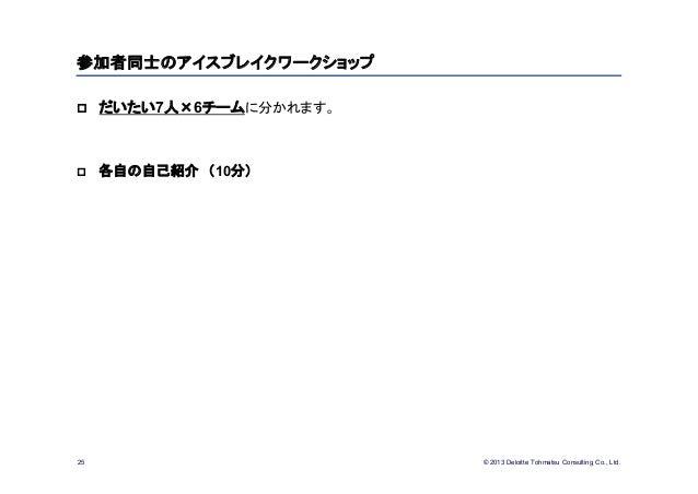 © 2013 Deloitte Tohmatsu Consulting Co., Ltd.参加者同士のアイスブレイクワークショップ だいたい7人×6チームに分かれます。 各自の自己紹介 (10分)25
