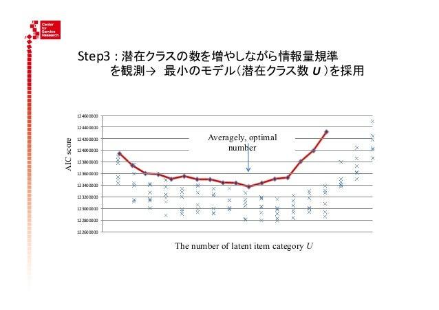 東大計数特別講義20130528