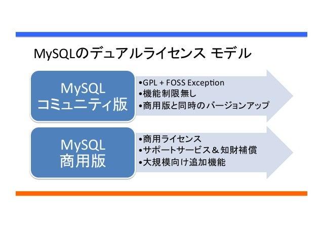 MySQLとオープンソースビジネス...